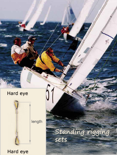 Standing rigging sets - Day boat up to 18ft